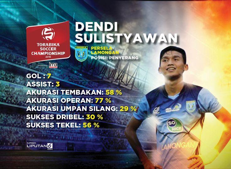 DENDI SULISTYAWAN (Design: Abdillah/Liputan6.com)