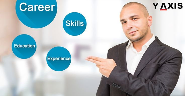 Online free career counseling can help student & professionals in building and be executing achievable career choices which are simply the consequence of seeing overseas education or study abroad options. Choose Y-Axis if you look for a proficient career counselor to help you in finding a right career path. Get avail free career counseling from experts to help you with self-exploration, better career options, and career decision making options.