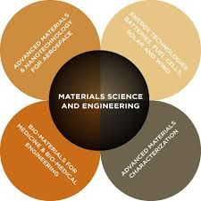 Material Science and Engineering (SS) - Materials Science and Engineering is a field of engineering that comprises of varied materials types and how to use them in each field. http://tnea.a4n.in/Courses/MA