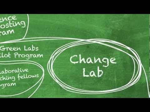 The Change Lab