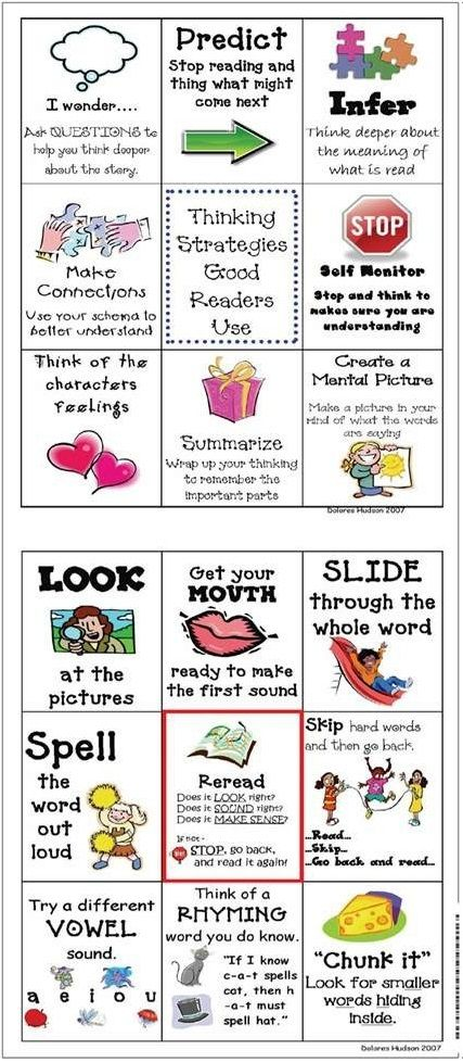 Ideas for teaching children reading comprehension