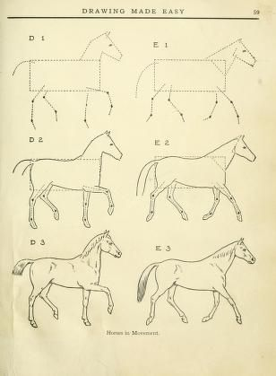 """Today's Drawing Class 101: Featuring lessons from the 1921 vintage book """"Drawing Made Easy"""" 
