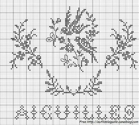 Point de croix: ❤️*❤️ cross stitch chart POCHETTE A  AIGUILLES