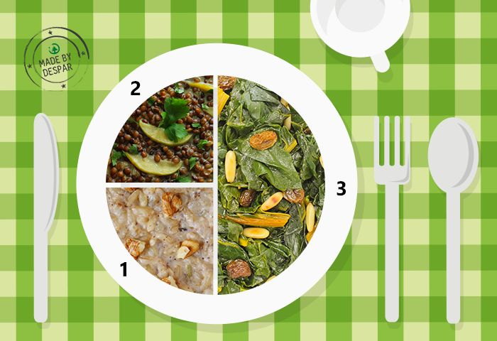 Piatto unico: bieta alla curcuma, riso integrale, lenticchie