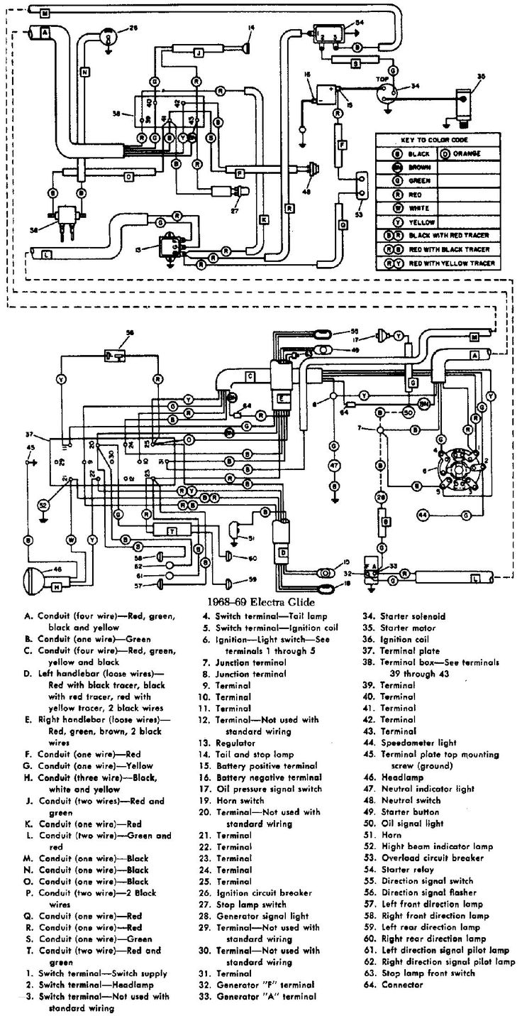 Harley Davidson Ignition Switch Wiring Diagram In 2020