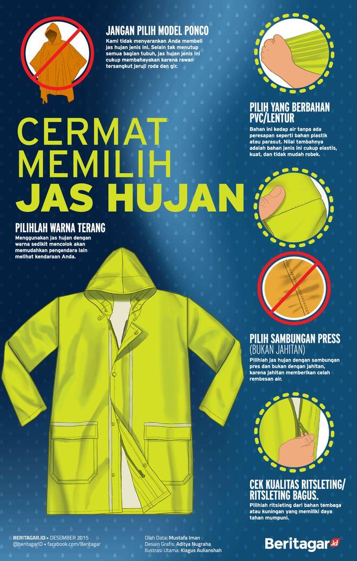 RINGKAS   Ingatlah juga syarat ini: jas hujan yang bisa dilipat dan mudah dibawa.