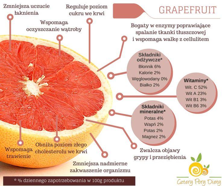 grejfrut