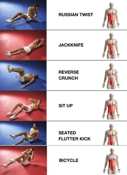 Different ab workouts.