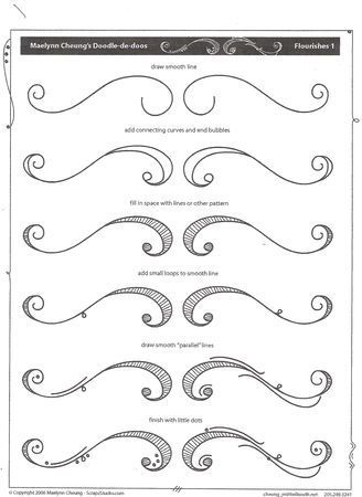 Ce sont de petits dessins tracés à la main (arabesques ou gribouillages) que l'on utilise comme éléments de décoration de pages. Le doodling...
