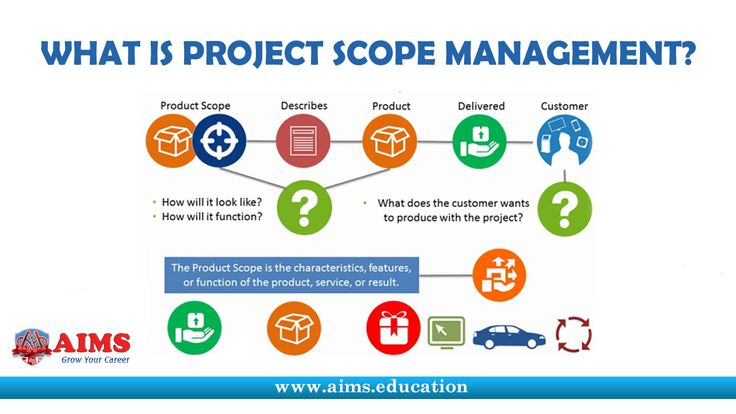 What is Project Scope Management? Scope refers to all the work involved in creating the deliverables of the project and the processes used to create them. Project Scope Management includes the processes required to ensure that the project includes all the work required, and only the work required, to complete the project successfully. Managing the project scope is primarily concerned with defining and controlling what is and is not included in the project.  Lecture is posted by AIMS…