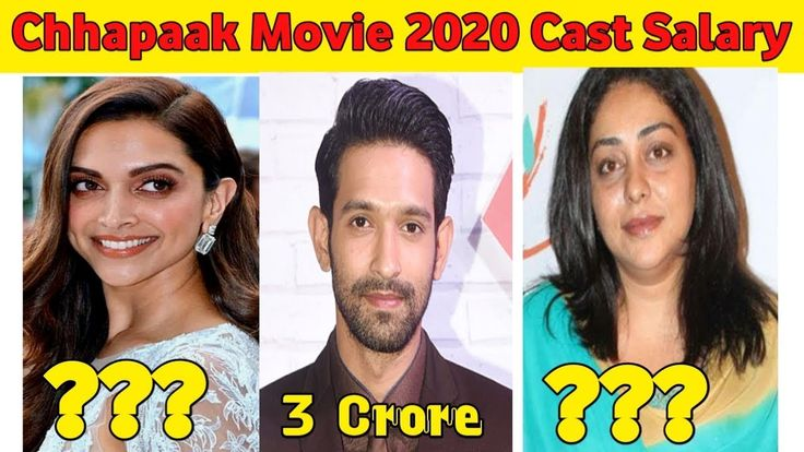 Chhapaak Movie 2020 Star Cast Salary | Deepika Padukone ...