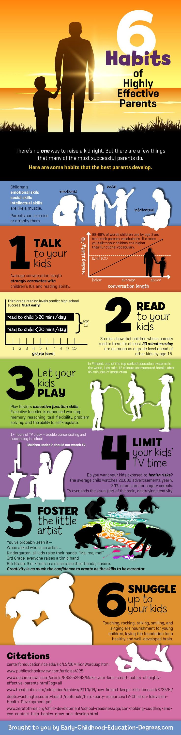 6 hábitos de los padres altamente efectivos con sus hijos