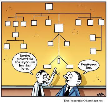 Mizah / Karikatür - Komedi — Komik karikaturler
