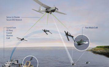 AeroVironment Successfully Conducts Maritime Demonstration