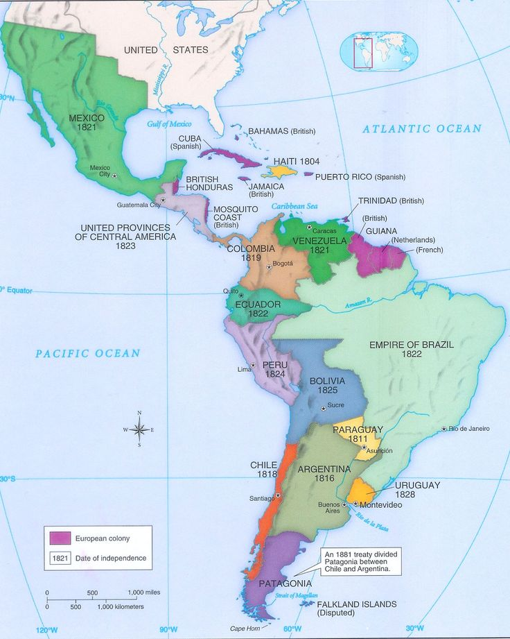 The time history of latin american
