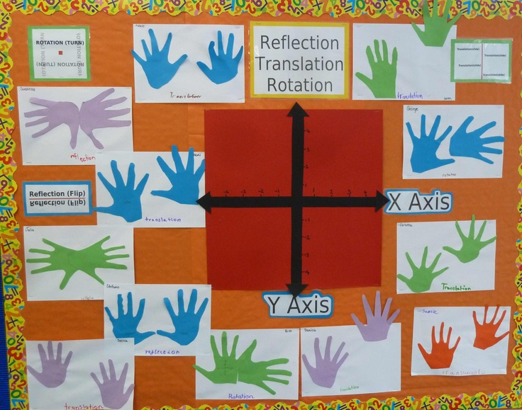 Translation, Reflection and rotation maths display board