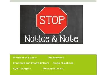 If you are using Notice and Note Close Reading Strategies in your classroom, this might be a tool that comes in handy.  This PowerPoint provides all of the strategies, along with the mentor texts, used in the book written by Beers and Probst.  This provides great organization, and a printable you can offer to kids as well.