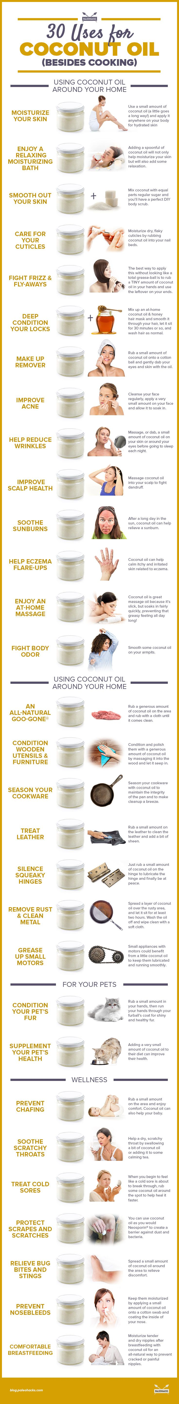 What can't coconut oil do?! Thirty uses of coconut oil besides cooking. Coconut oil is almost like the miracle oil with all that it can do, and I'm sure there are many more uses out there. http://paleo.co/30UsesCO