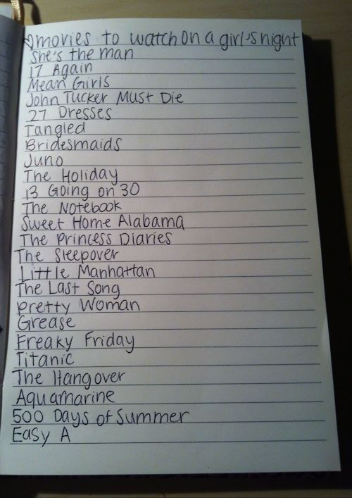 Movies to watch on a girls night. @Jenn Daucher how about we watch these instead of Paranormal Activity for a while lol