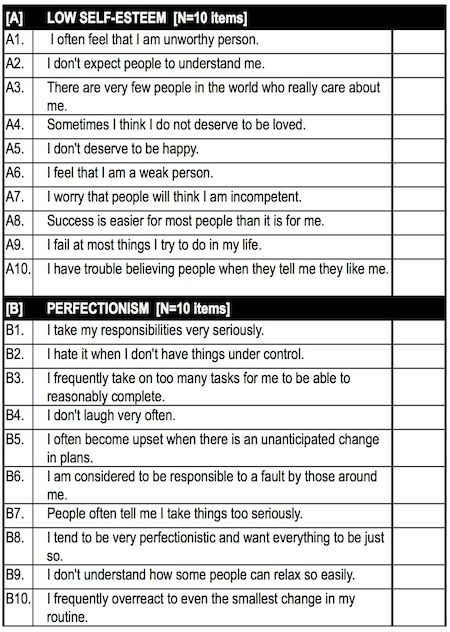 Betty ford 10th step worksheet