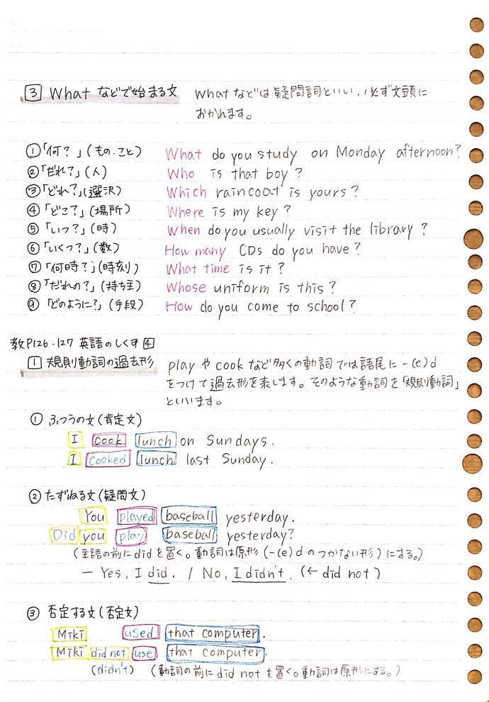 夏スペ 1年の英語文法まとめ A Clear 文法 中学生 英語 英単語