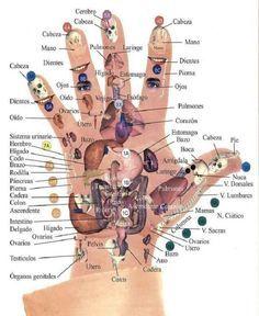 Pressione estes pontos na palma das mãos para aliviar qualquer tipo de dor rapidamente | Cura pela Natureza