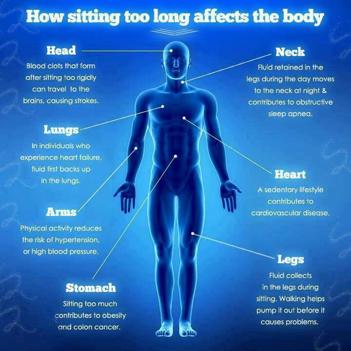 #Sitting