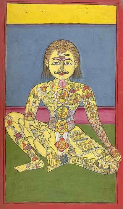 Símbolos y significado de los siete chakras principales