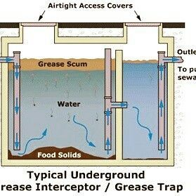 A septic tank is a key component of aseptic system, a small-scale sewage treatment system common in areas that lack connection to main sewage pipes provided by local governments or private corporations طراحی و تولید و نصب انواع سپتیک تانک 09121148546 مهندس فرهاد رزاقی