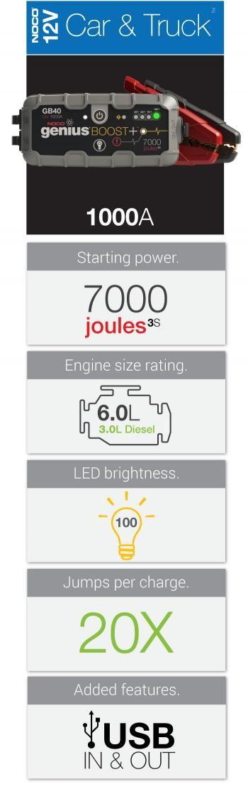 Portable jump starter power bank for cars