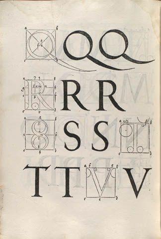 Geometricarum libris. Durero