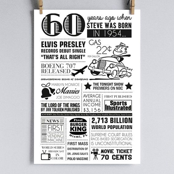 Personalized 60th Birthday Poster 1954 By Sarabethpapercrafts 1500