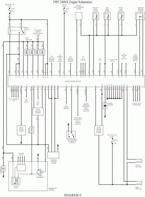 [DIAGRAM_38YU]  S13 Engine Wiring Diagram 2009 Jetta Radio Wiring Diagram -  car90.94ri.the-rocks.it | 240sx Radio Wiring |  | Bege Wiring Diagram Source Full Edition