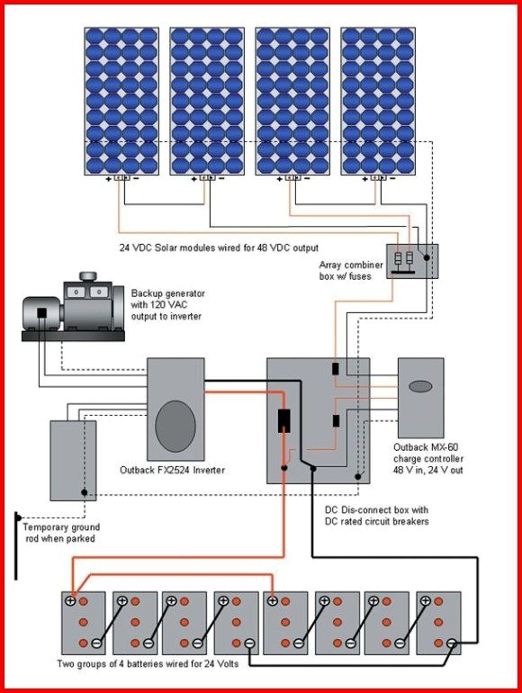 Pin On Green Solar Energy