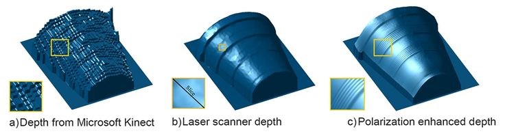 Polarizing 3D Scanner Gives Amazing Results   Hackaday