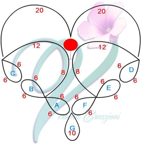 Cuore pattern by verbenacreazioni.it