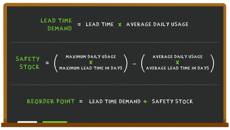 Lead time demand + Safety stock = Reorder Point