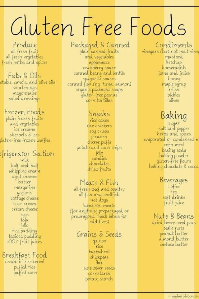 Gluten Free foods list - good to know for my GF guests