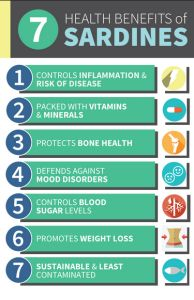 Check out these 7 Health Benefits of Sardines! Achieve your weight loss goals with us at seasonproducts.com!