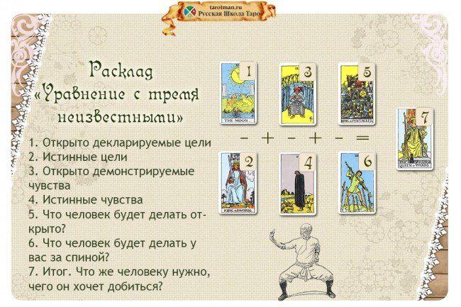 Расклады гадания на картах таро старшие арканы гадание 36 картах любовь