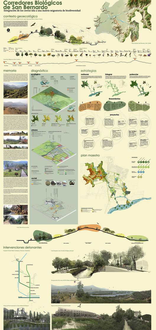 Tercer lugar en Concurso Cerros Isla: Corredor Verde San Bernardo,Lámina #01. Image Cortesía de Santiago Cerros Isla