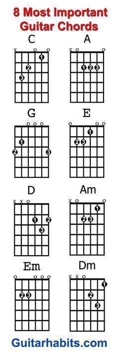 205 Best Guitar Practices Images On Pinterest Guitars Guitar