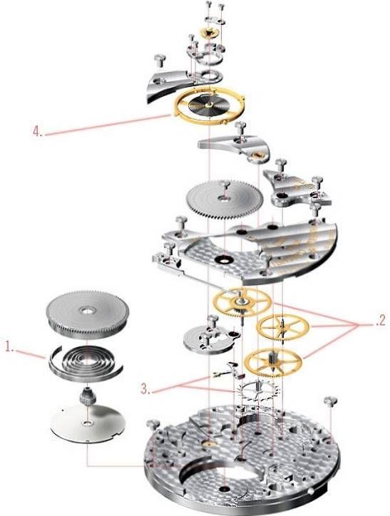 Reloj Mecanico Marcas De Relojes Mecanicos