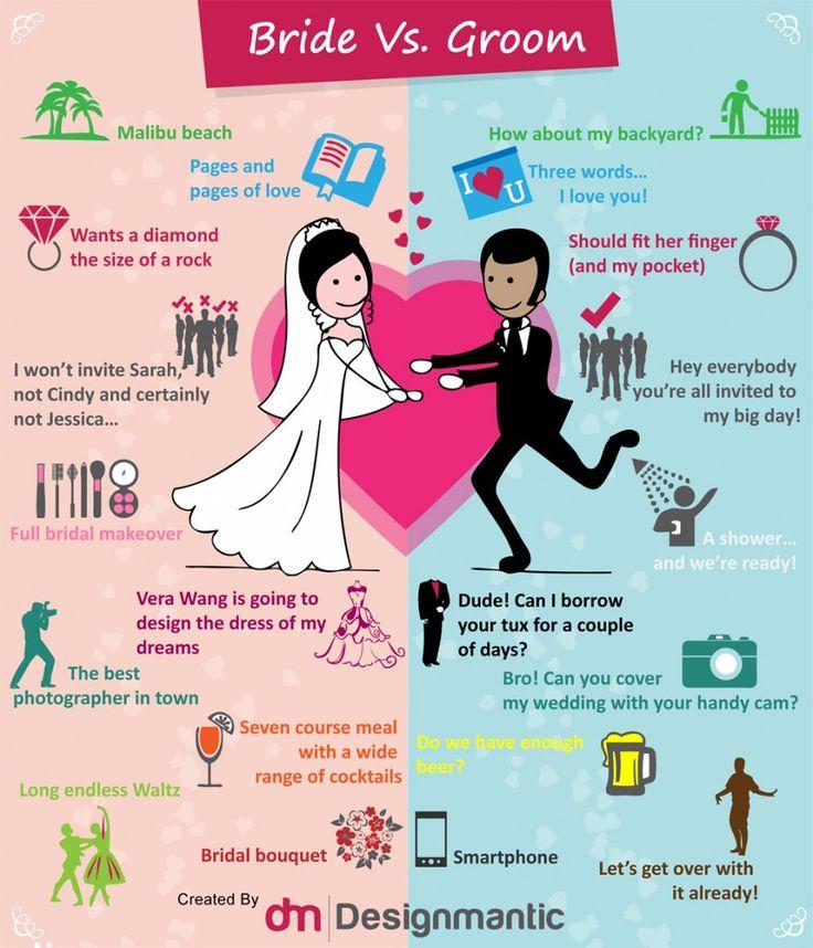 infografis bride groom undangan pernikahan