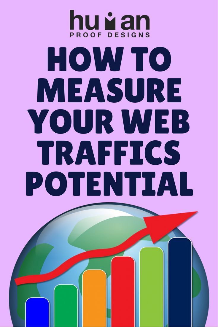 Measuring your online businesses profits can be challenging when you rely on advertising online.