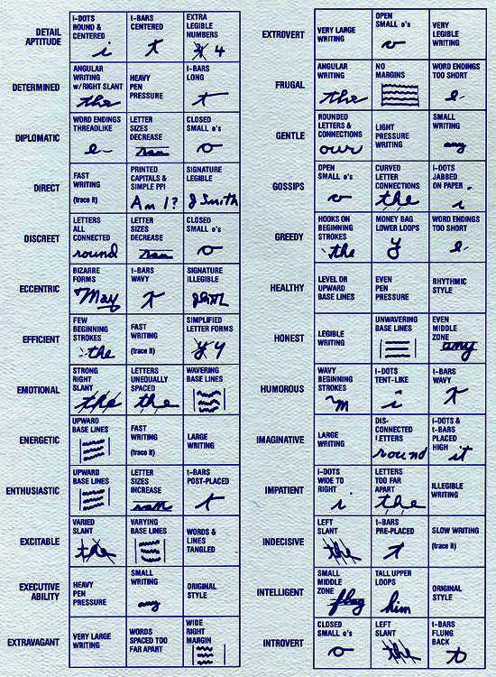 Handwriting Analysis Card (ii)