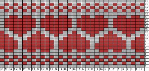 Hearts Row Chart