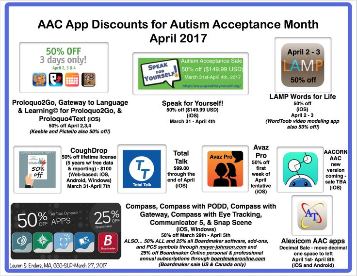 Many people have been asking about the AAC apps that will be on sale in honor of Autism Acceptance Month in April 2017. I contacted all of the developers of robust core-based AAC apps and asked them to send me dates and discounts. Here they are!! https://www.dropbox.com/s/fl4yda4m5mjftcg/April%20Autism%20Acceptance%20Month%20AAC%20deals%202017.pdf?dl=0