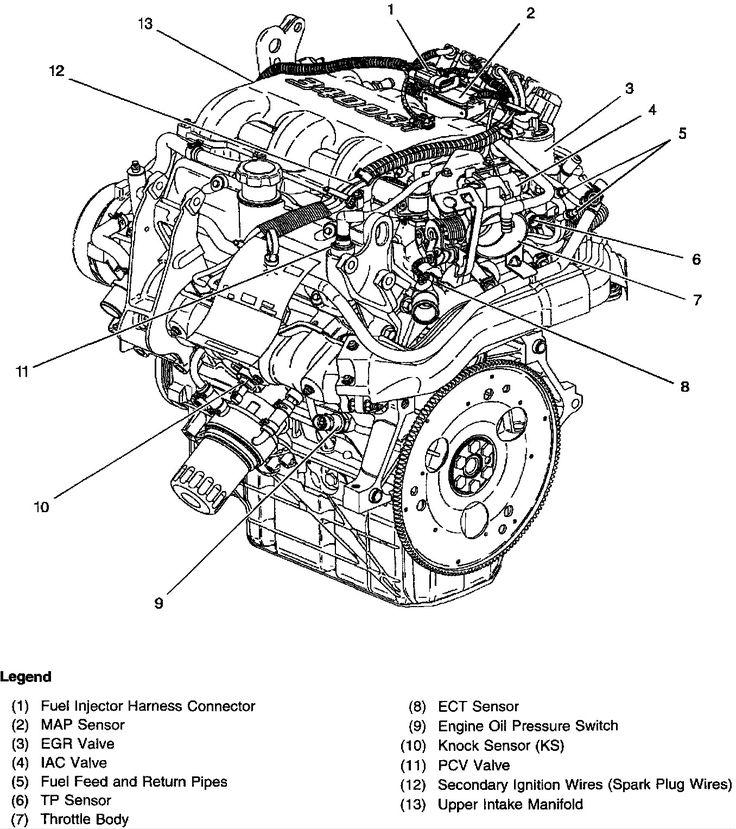 3800 V6 Engine Diagram Used Engines Manual Car Diagram