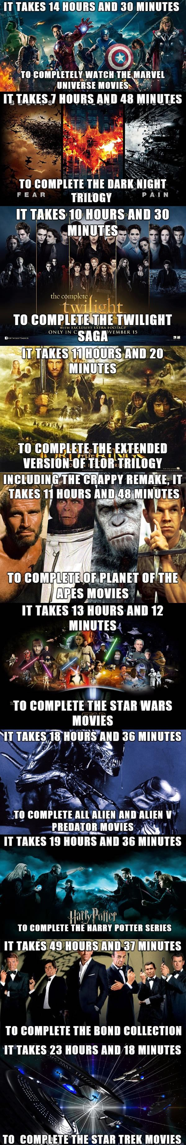 Run Times For Your Weekend Movie Marathon(s)